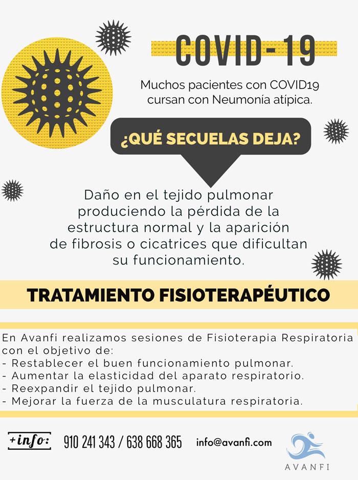 Objetivos, Medidas de Seguridad y Requisitos de la Fisioterapia Respiratioria para-pacienes-con-Covid-19