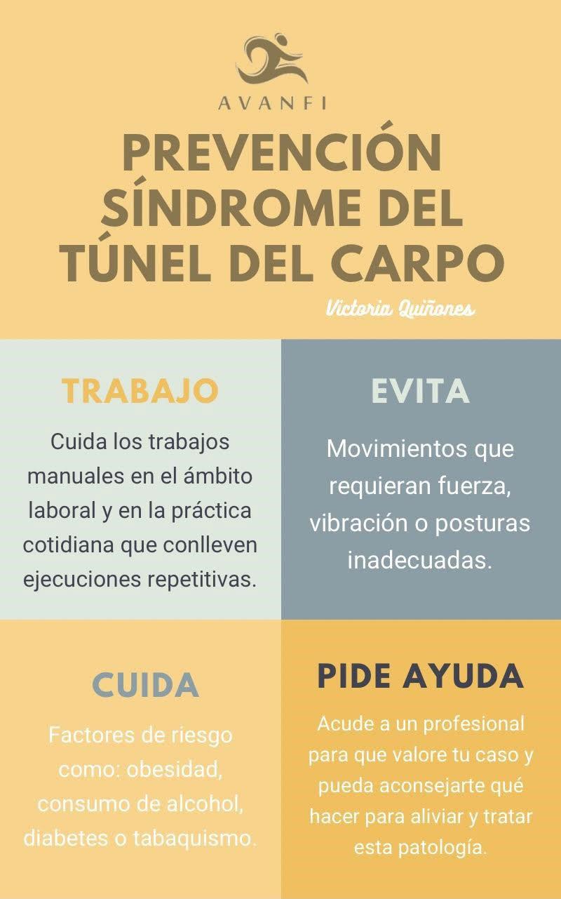 Tratamiento fisioterapéutico del túnel del Carpo en Avanfi